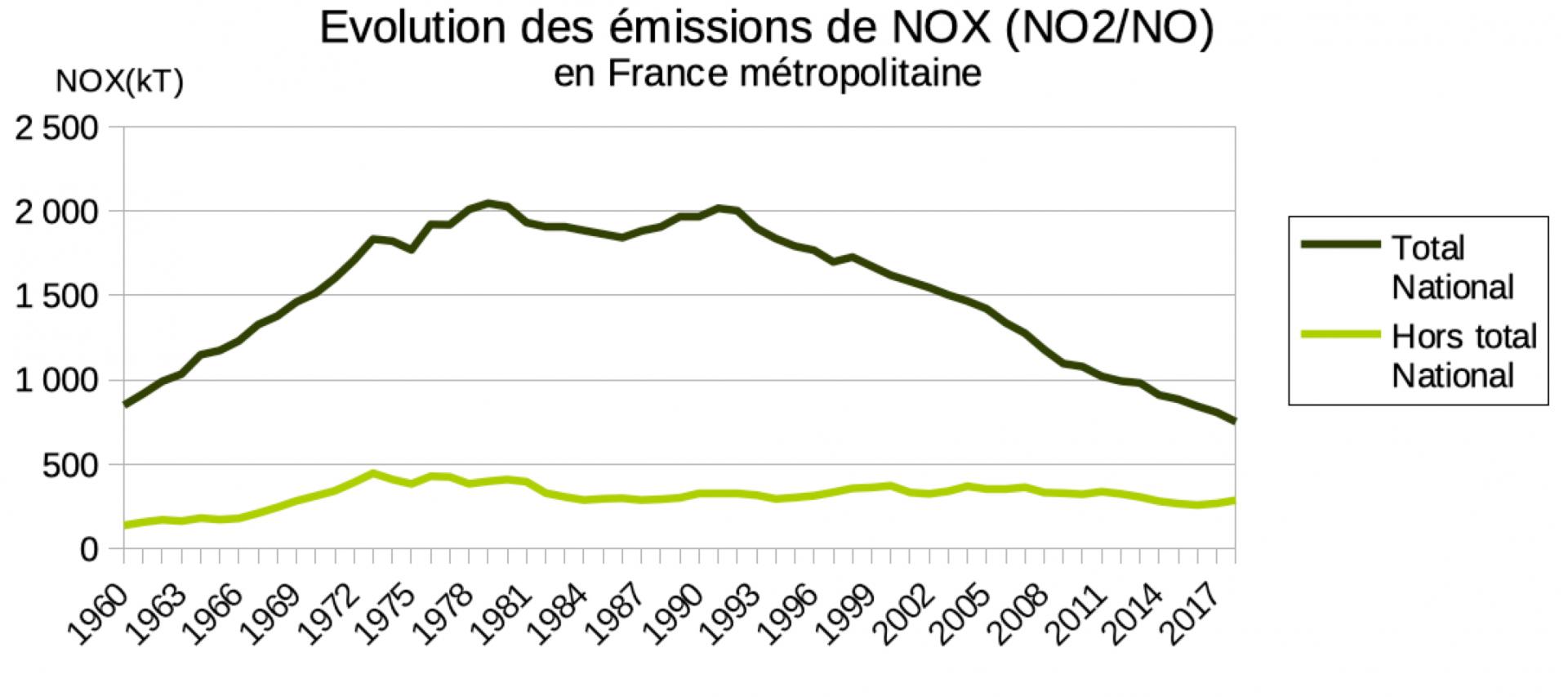 Emissionno2 1