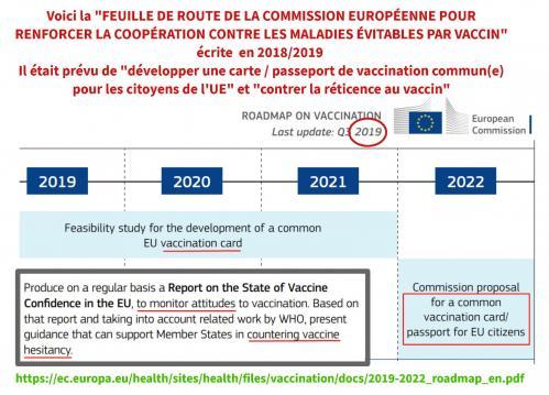 Passeport Vaccinal UE